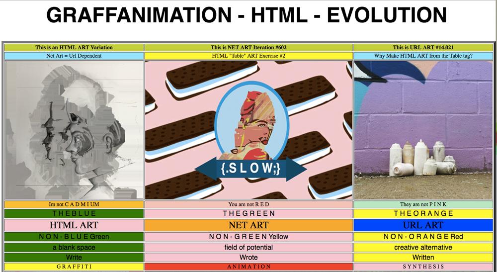 GRAFFANIMATION Evolutions